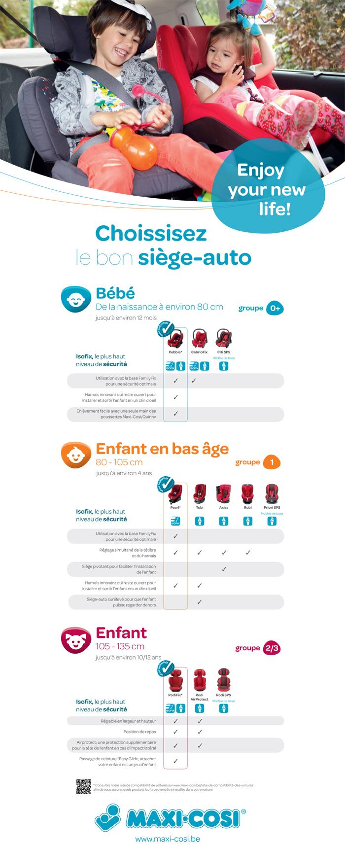 Maxi-Cosi-banner-car-seat-selector-FR